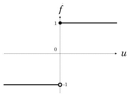 ステップ関数2