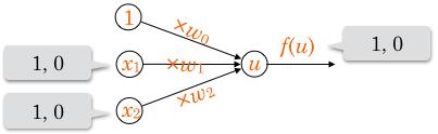 論理演算パーセプトロン